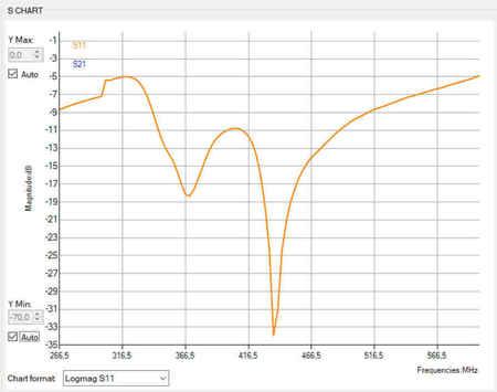 Antena QLRS 433.437 Mhz monopole elastyczna 1mm (6)
