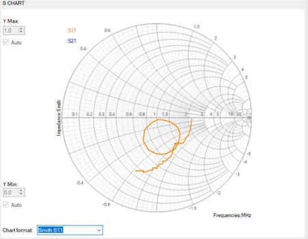 Antena Vee LRS eleres openlrs 433Mhz sma angle (11)