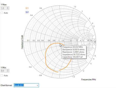 Anteny do autopilota TOSLON x-pilot zasięg x 2 (7)