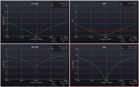 Antena LRS openlrs 868Mhz monopole giętka 1mm (8)