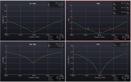 antena 868 MHz prosta monopole elastyczna 1mm (5)