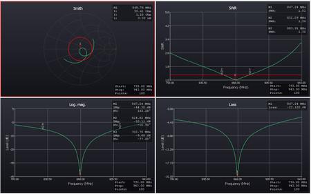 Antena J pole 868MHz na maszt  (6)