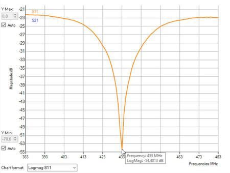 Antena J pole 433MHz na maszt  (6)