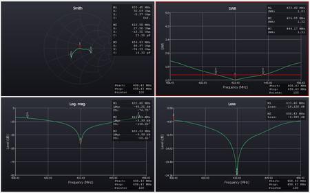 Antena QLRS 433.437 Mhz dipol elastyczna 2,3mm (8)