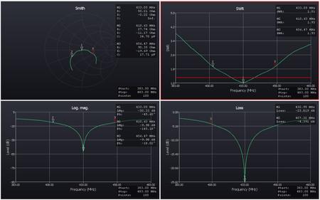 Antena LRS eleres openlrs 433Mhz dipol elastyczna 2,3mm (7)